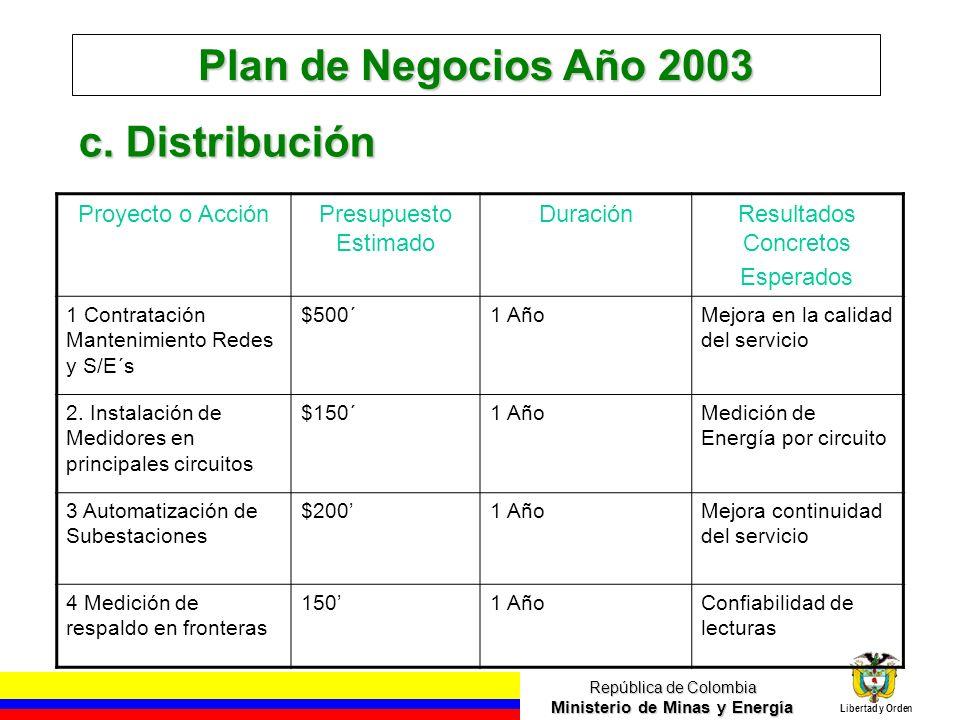 República de Colombia Ministerio de Minas y Energía Libertad y Orden Plan de Negocios Año 2003 Proyecto o AcciónPresupuesto Estimado DuraciónResultados Concretos Esperados 1 Contratación Mantenimiento Redes y S/E´s $500´1 AñoMejora en la calidad del servicio 2.