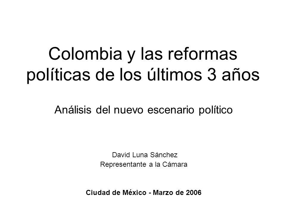 Congreso de Colombia Parlamento Bicameral Senado (102) 100 por Nacional 2 Indígenas Cámara (165) 161 regional 1 Indígenas 2 Afrocolombianos 1 Residentes en el exterior Circunscripción NacionalCircunscripción Regional Cada 4 años – Pueden Ser reelectos