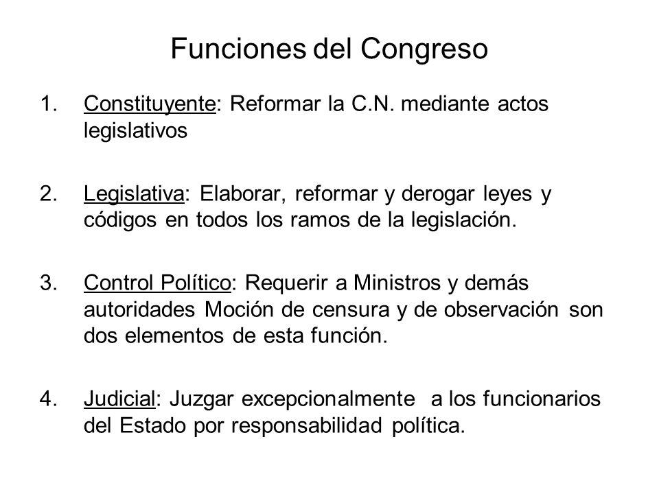 Funciones del Congreso 1.Constituyente: Reformar la C.N. mediante actos legislativos 2.Legislativa: Elaborar, reformar y derogar leyes y códigos en to