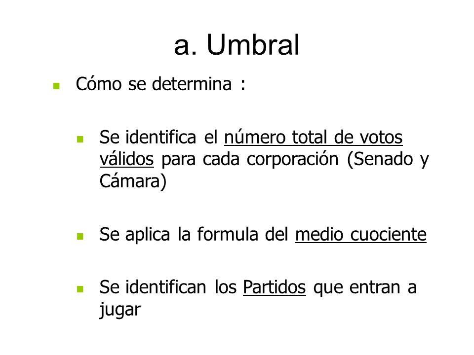 a. Umbral Cómo se determina : Se identifica el número total de votos válidos para cada corporación (Senado y Cámara) Se aplica la formula del medio cu