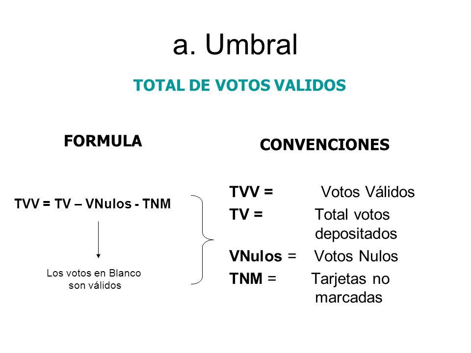 a. Umbral TVV = Votos Válidos TV = Total votos depositados VNulos = Votos Nulos TNM = Tarjetas no marcadas TVV = TV – VNulos - TNM FORMULA CONVENCIONE