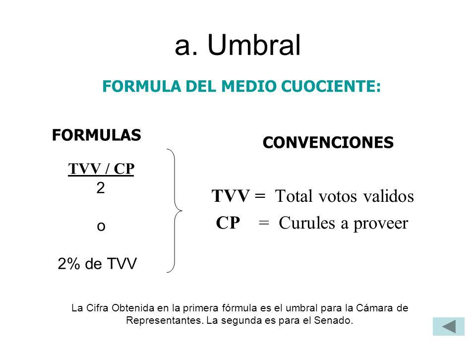 a. Umbral TVV = Total votos validos CP = Curules a proveer TVV / CP 2 o 2% de TVV FORMULAS CONVENCIONES FORMULA DEL MEDIO CUOCIENTE: La Cifra Obtenida