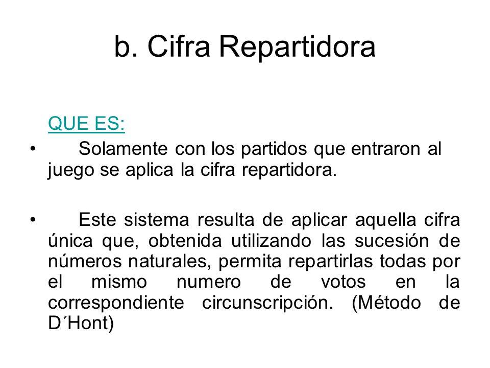 b. Cifra Repartidora QUE ES: Solamente con los partidos que entraron al juego se aplica la cifra repartidora. Este sistema resulta de aplicar aquella