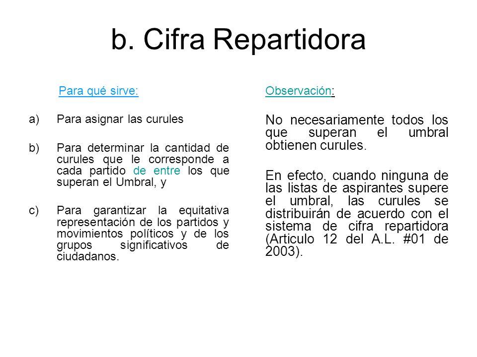 b. Cifra Repartidora Para qué sirve: a)Para asignar las curules b)Para determinar la cantidad de curules que le corresponde a cada partido de entre lo