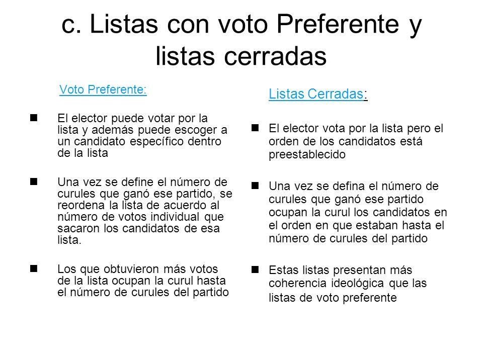 c. Listas con voto Preferente y listas cerradas Voto Preferente: El elector puede votar por la lista y además puede escoger a un candidato específico