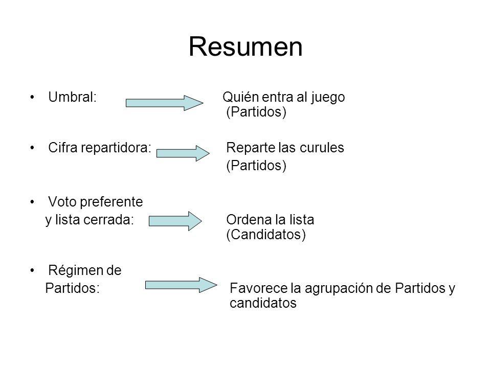 Resumen Umbral: Quién entra al juego (Partidos) Cifra repartidora: Reparte las curules (Partidos) Voto preferente y lista cerrada: Ordena la lista (Ca