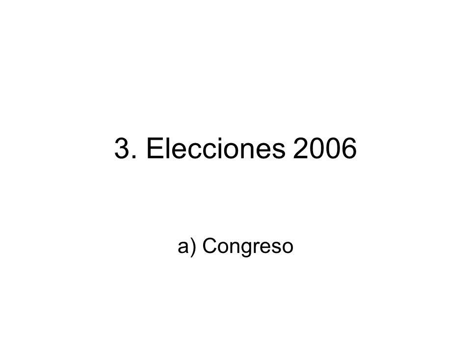 3. Elecciones 2006 a) Congreso