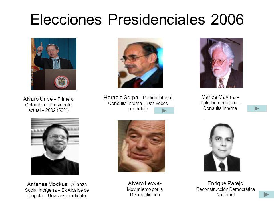 Elecciones Presidenciales 2006 Alvaro Uribe – Primero Colombia – Presidente actual – 2002 (53%) Horacio Serpa – Partido Liberal Consulta interna – Dos