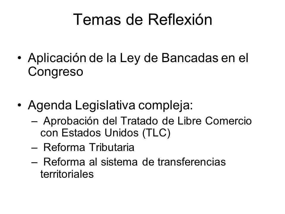 Temas de Reflexión Aplicación de la Ley de Bancadas en el Congreso Agenda Legislativa compleja: – Aprobación del Tratado de Libre Comercio con Estados