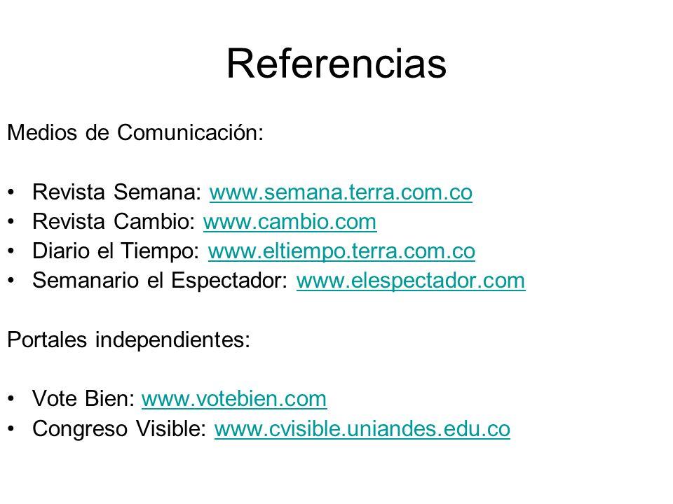 Referencias Medios de Comunicación: Revista Semana: www.semana.terra.com.cowww.semana.terra.com.co Revista Cambio: www.cambio.comwww.cambio.com Diario
