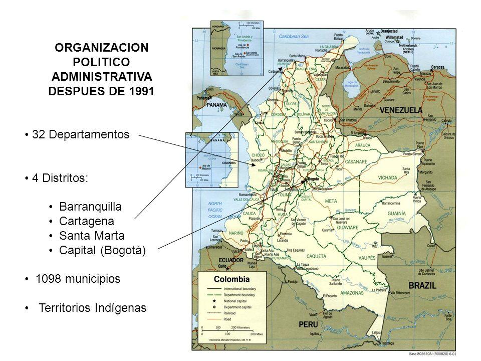 ORGANIZACION POLITICO ADMINISTRATIVA DESPUES DE 1991 32 Departamentos 4 Distritos: Barranquilla Cartagena Santa Marta Capital (Bogotá) 1098 municipios