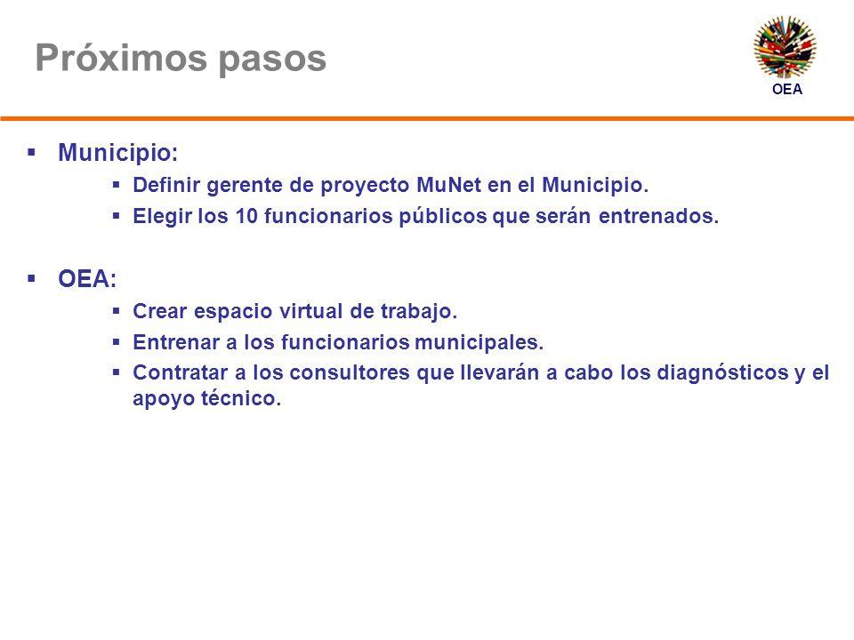 OEA Próximos pasos Municipio: Definir gerente de proyecto MuNet en el Municipio.