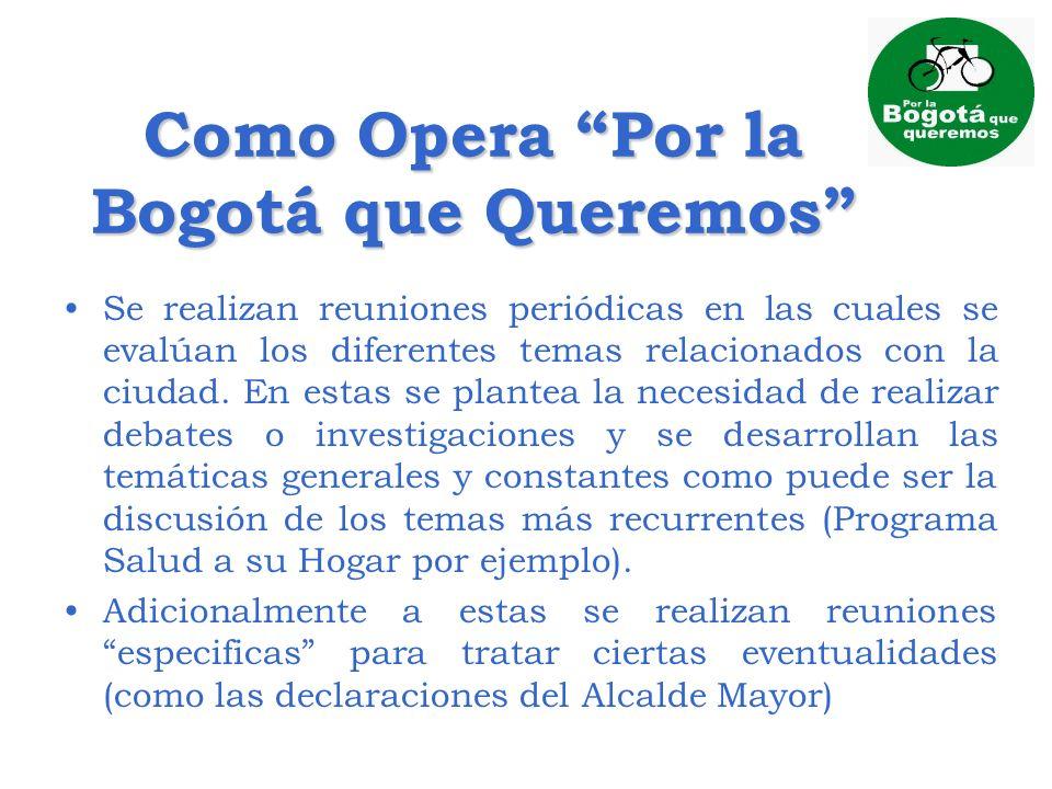 Como Opera Por la Bogotá que Queremos Se realizan reuniones periódicas en las cuales se evalúan los diferentes temas relacionados con la ciudad. En es