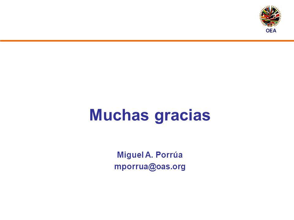 OEA Muchas gracias Miguel A. Porrúa mporrua@oas.org