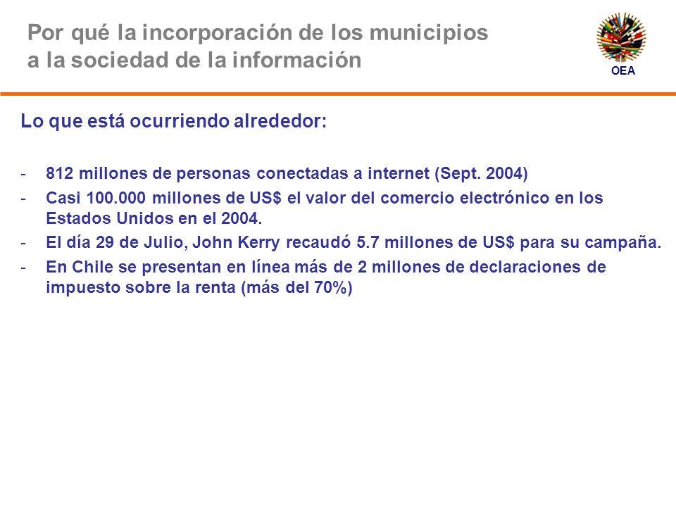 OEA Por qué la incorporación de los municipios a la sociedad de la información Otros elementos que presionan: -Descentralización -Globalización -Integración comercial -Ciudadano más informado y más exigente (demanda transparencia y participación)