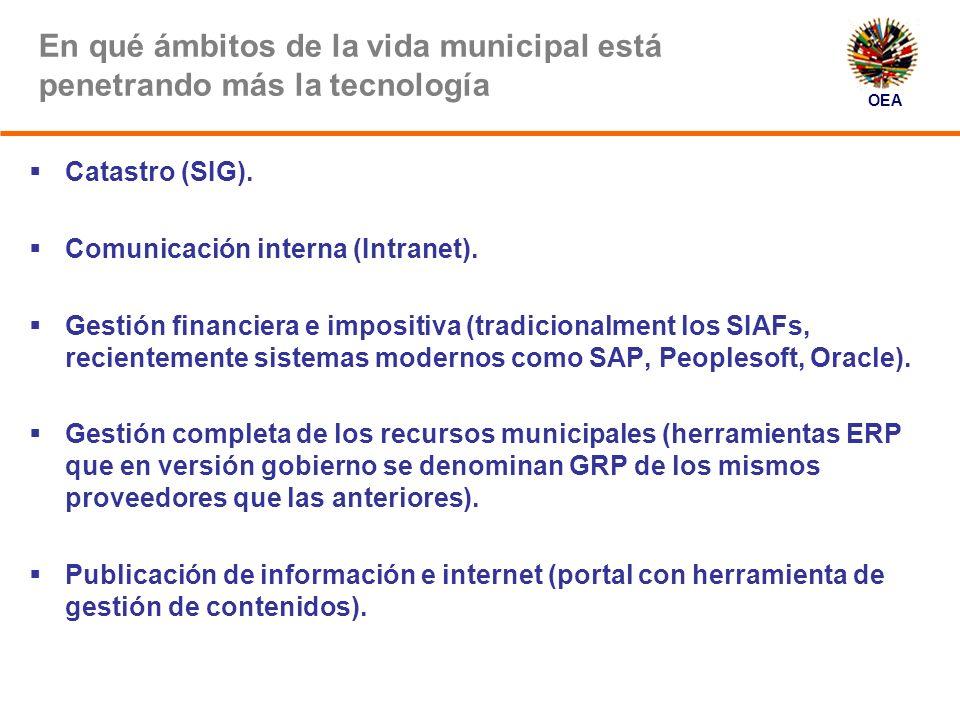 OEA En qué ámbitos de la vida municipal está penetrando más la tecnología Servicio de atención ciudadana: consultas, quejas y denuncias (herramientas CRM).