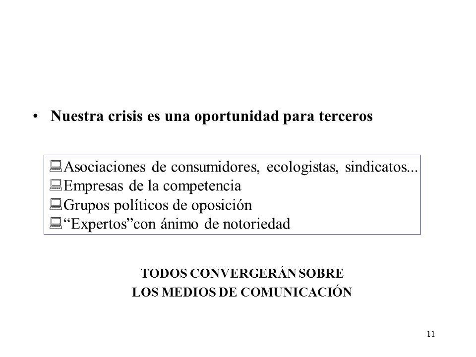 11 Nuestra crisis es una oportunidad para terceros TODOS CONVERGERÁN SOBRE LOS MEDIOS DE COMUNICACIÓN :Asociaciones de consumidores, ecologistas, sindicatos...