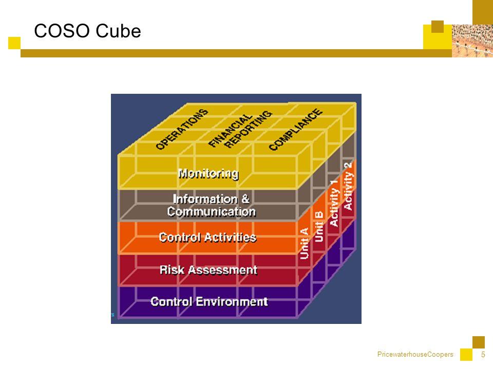 PricewaterhouseCoopers 6 La ANH frente al abastecimiento Source: Agencia Nacional de Hidrocarburos