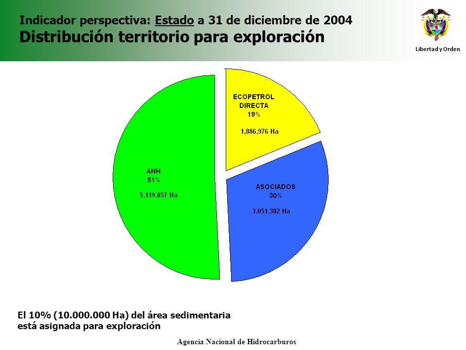 Libertad y Orden Agencia Nacional de Hidrocarburos Indicador perspectiva: Estado a 31 de diciembre de 2004 Distribución territorio para exploración El
