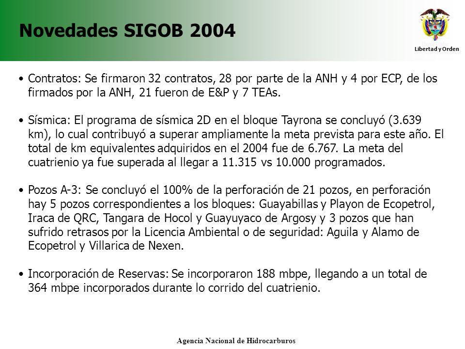Libertad y Orden Agencia Nacional de Hidrocarburos Novedades SIGOB 2004 Contratos: Se firmaron 32 contratos, 28 por parte de la ANH y 4 por ECP, de lo
