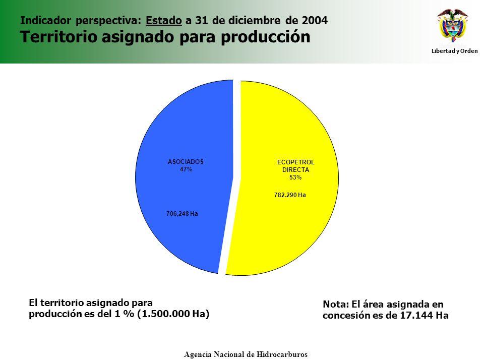 Libertad y Orden Agencia Nacional de Hidrocarburos Indicador perspectiva: Estado a 31 de diciembre de 2004 Territorio asignado para producción El terr