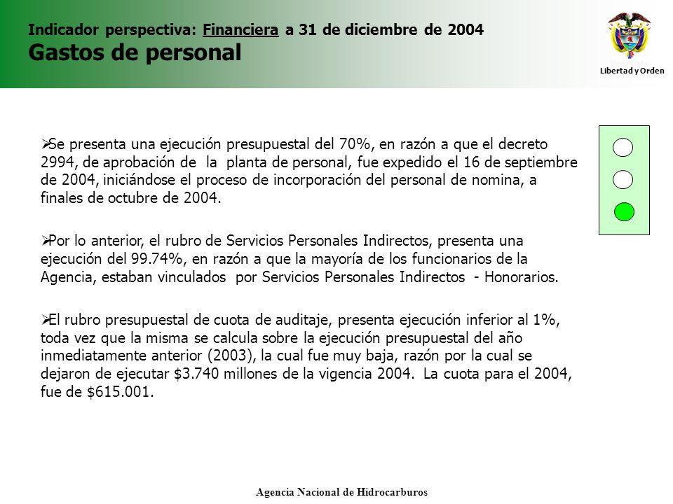 Libertad y Orden Agencia Nacional de Hidrocarburos Indicador perspectiva: Financiera a 31 de diciembre de 2004 Gastos de personal Se presenta una ejec