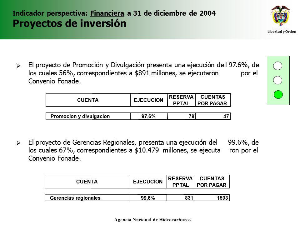 Libertad y Orden Agencia Nacional de Hidrocarburos Indicador perspectiva: Financiera a 31 de diciembre de 2004 Proyectos de inversión El proyecto de P
