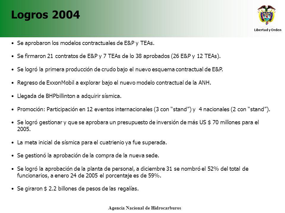Libertad y Orden Agencia Nacional de Hidrocarburos Logros 2004 Se aprobaron los modelos contractuales de E&P y TEAs. Se firmaron 21 contratos de E&P y
