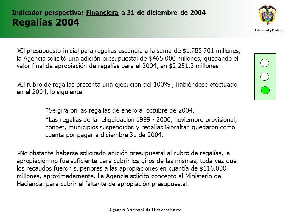 Libertad y Orden Agencia Nacional de Hidrocarburos Indicador perspectiva: Financiera a 31 de diciembre de 2004 Regalías 2004 El presupuesto inicial pa