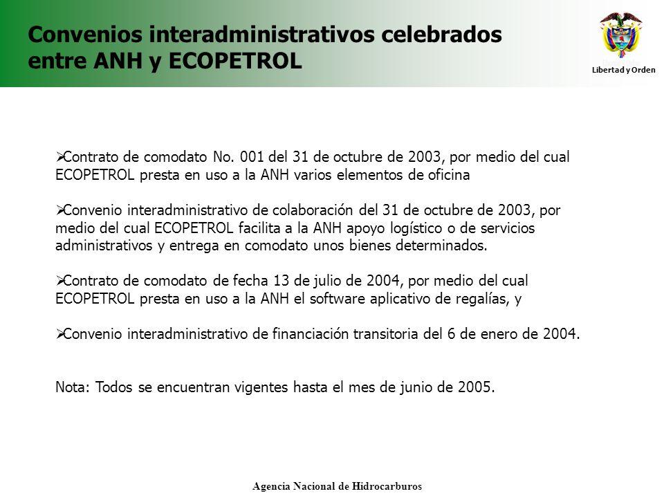 Libertad y Orden Agencia Nacional de Hidrocarburos Convenios interadministrativos celebrados entre ANH y ECOPETROL Contrato de comodato No. 001 del 31