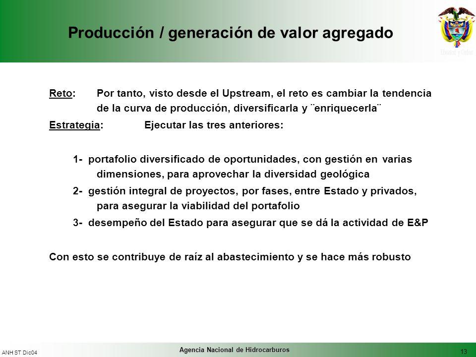13 ANH ST Dic04 Agencia Nacional de Hidrocarburos Producción / generación de valor agregado Reto: Por tanto, visto desde el Upstream, el reto es cambi