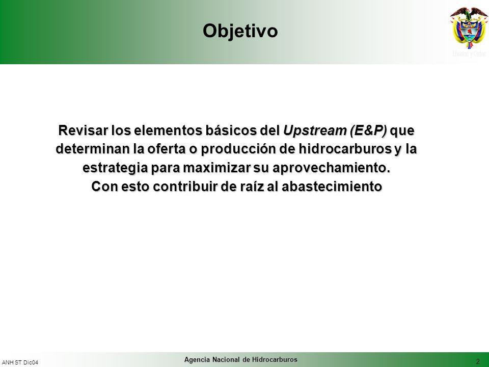 2 ANH ST Dic04 Agencia Nacional de Hidrocarburos Objetivo Revisar los elementos básicos del Upstream (E&P) que determinan la oferta o producción de hi