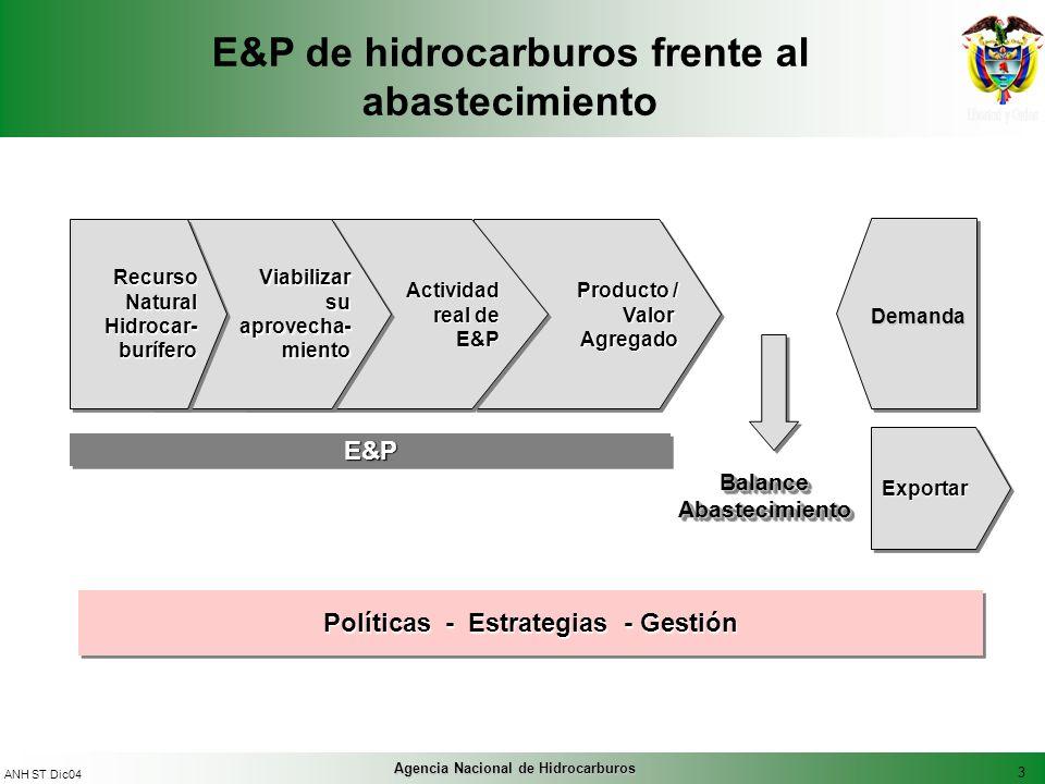 3 ANH ST Dic04 Agencia Nacional de Hidrocarburos Producto / ValorAgregado ValorAgregadoActividad real de E&PActividad E&P Viabilizar Viabilizarsuaprov