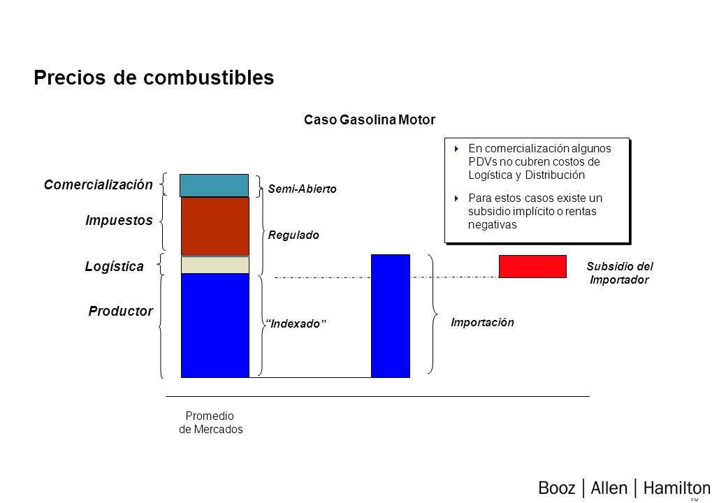 9 La red de E/S – altos precios para hacer atractiva la inversión en mercados de bajo consumo