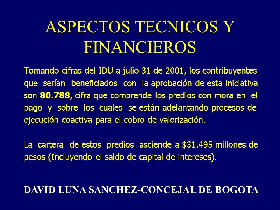 INSTITUTO DE DESARROLLO URBANO -IDU PREDIOS EN PROCESO DE EJECUCION COACTIVA A JULIO 31 DE 2001 DAVID LUNA SANCHEZ-CONCEJAL DE BOGOTA