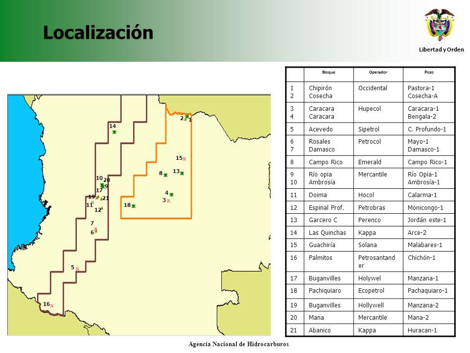 Libertad y Orden Agencia Nacional de Hidrocarburos Cronograma