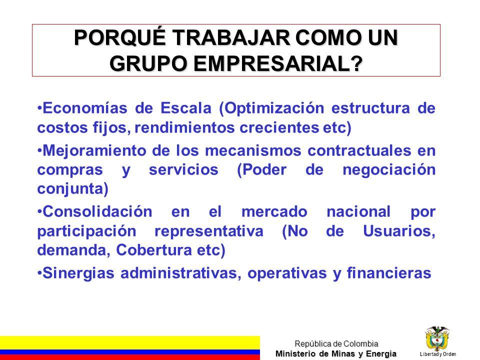República de Colombia Ministerio de Minas y Energía Libertad y Orden COMPORTAMIENTO CU 98-02