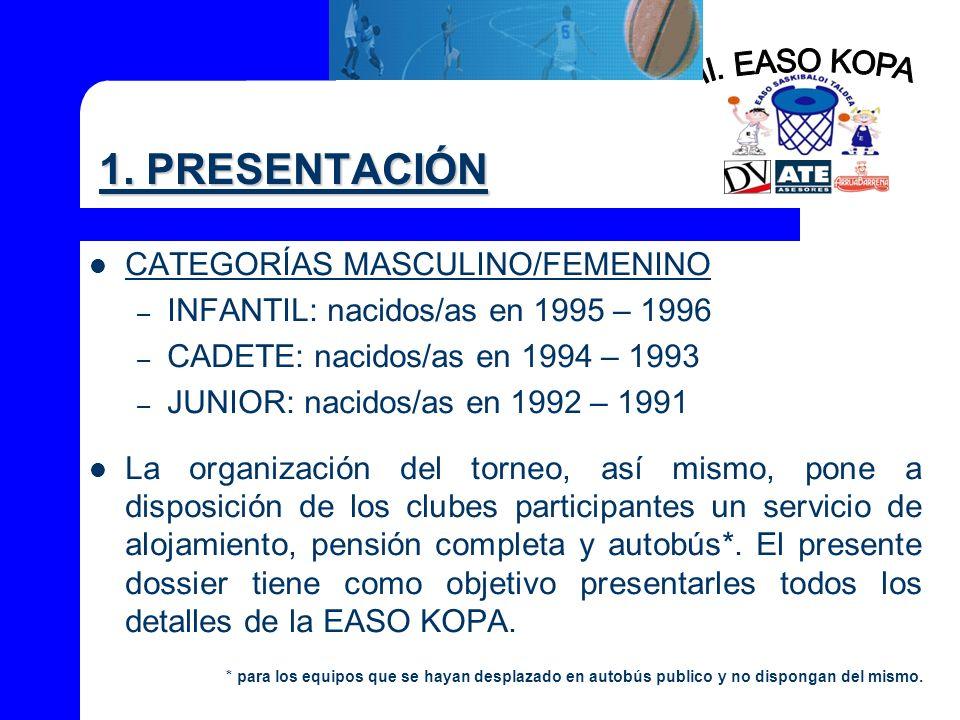 1. PRESENTACIÓN CATEGORÍAS MASCULINO/FEMENINO – INFANTIL: nacidos/as en 1995 – 1996 – CADETE: nacidos/as en 1994 – 1993 – JUNIOR: nacidos/as en 1992 –