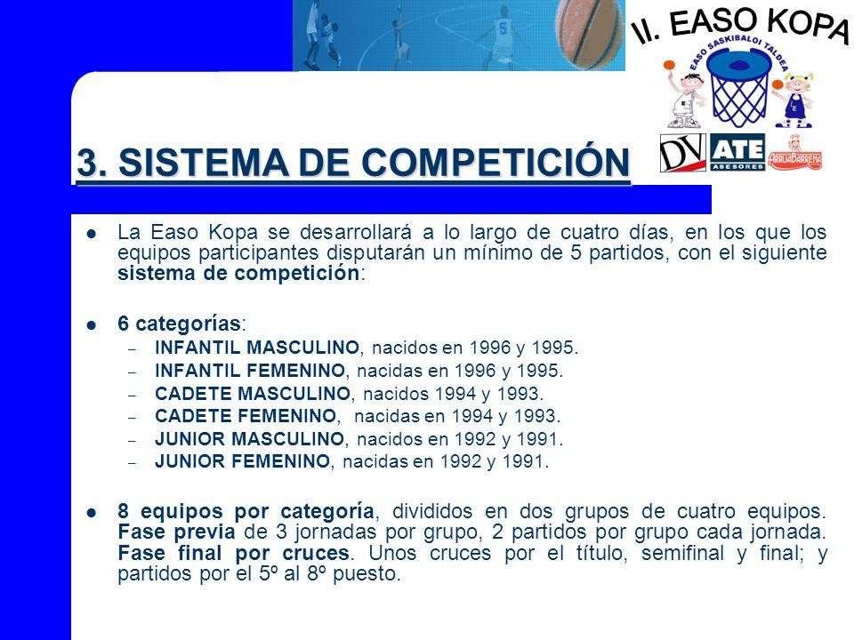 3. SISTEMA DE COMPETICIÓN La Easo Kopa se desarrollará a lo largo de cuatro días, en los que los equipos participantes disputarán un mínimo de 5 parti