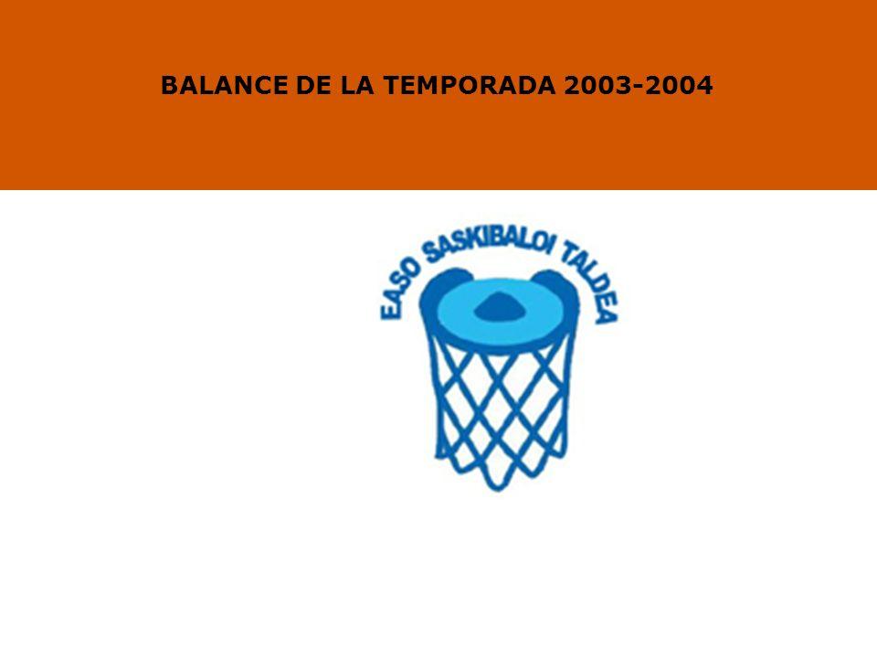 BALANCE DE LA TEMPORADA 2003-2004