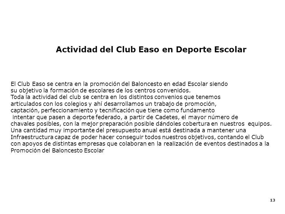 13 Club Baloncesto Easo Temporada 2002 - 2003 Actividad del Club Easo en Deporte Escolar El Club Easo se centra en la promoción del Baloncesto en edad