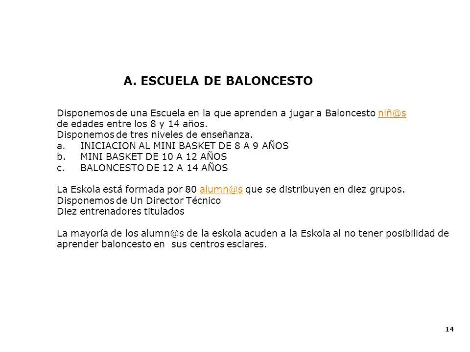 14 A. ESCUELA DE BALONCESTO Disponemos de una Escuela en la que aprenden a jugar a Baloncesto niñ@sniñ@s de edades entre los 8 y 14 años. Disponemos d