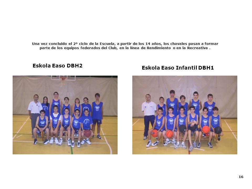 16 Una vez concluido el 2º ciclo de la Escuela, a partir de los 14 años, los chavales pasan a formar parte de los equipos federados del Club, en la lí