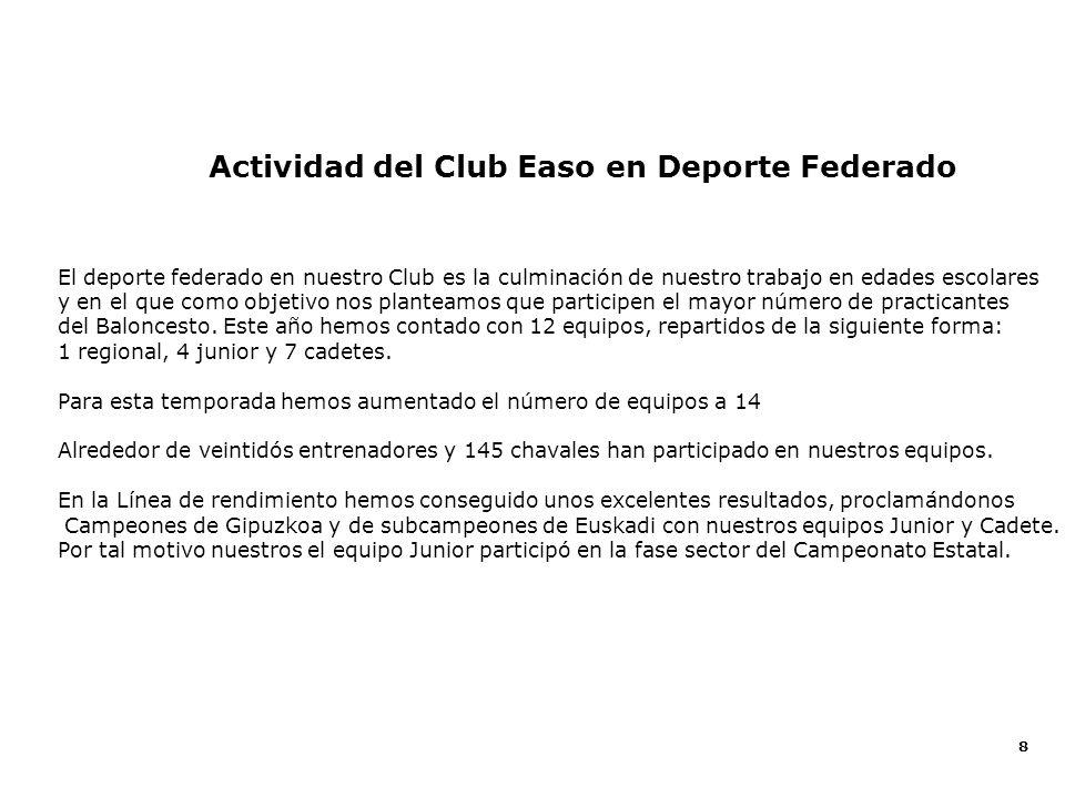 8 Club Baloncesto Easo Temporada 2002 - 2003 Actividad del Club Easo en Deporte Federado El deporte federado en nuestro Club es la culminación de nues