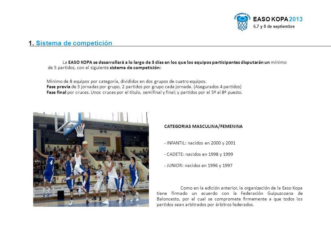 1. Sistema de competición CATEGORIAS MASCULINA/FEMENINA - INFANTIL: nacidos en 2000 y 2001 - CADETE: nacidos en 1998 y 1999 - JUNIOR: nacidos en 1996