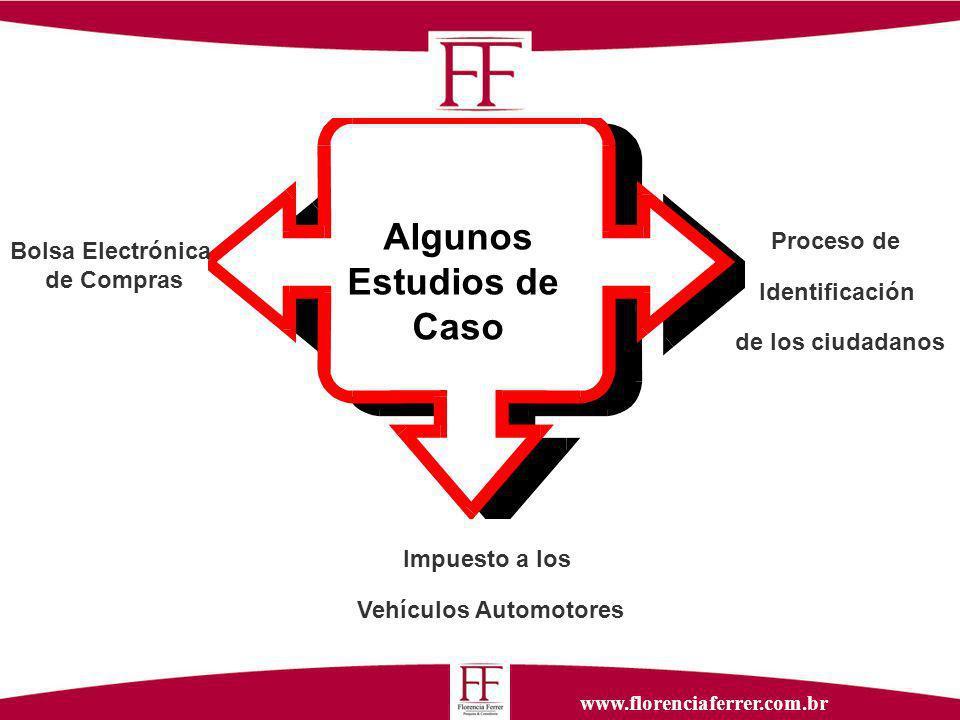 www.florenciaferrer.com.br Bolsa Electrónica de Compras Impuesto a los Vehículos Automotores Proceso de Identificación de los ciudadanos Algunos Estudios de Caso