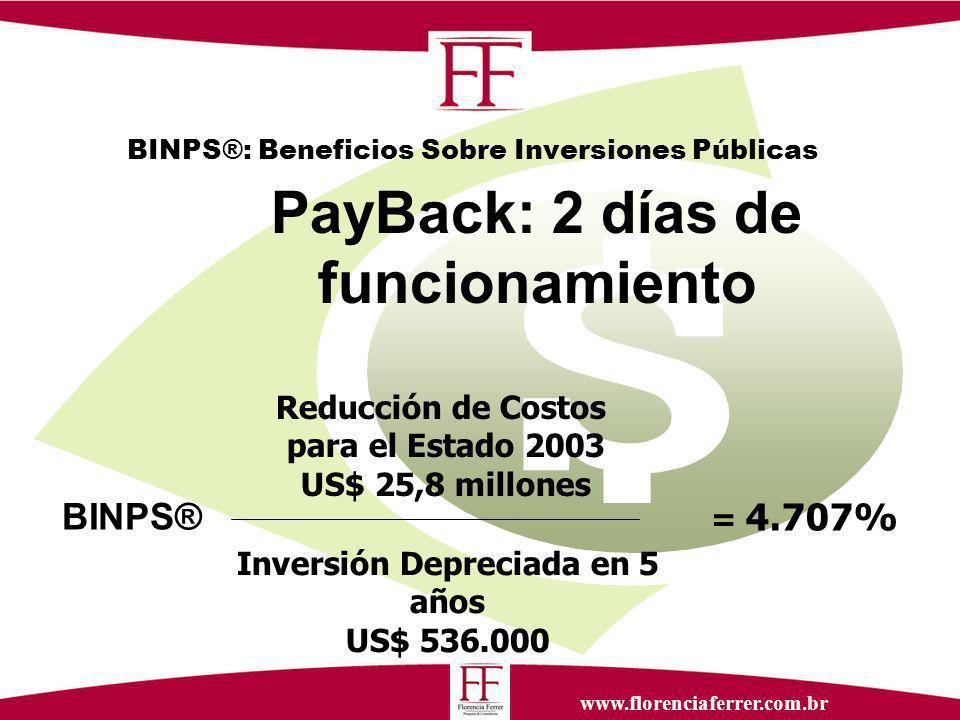 www.florenciaferrer.com.br BINPS®: Beneficios Sobre Inversiones Públicas PayBack: 2 días de funcionamiento Reducción de Costos para el Estado 2003 US$ 25,8 millones Inversión Depreciada en 5 años US$ 536.000 BINPS® = 4.707%