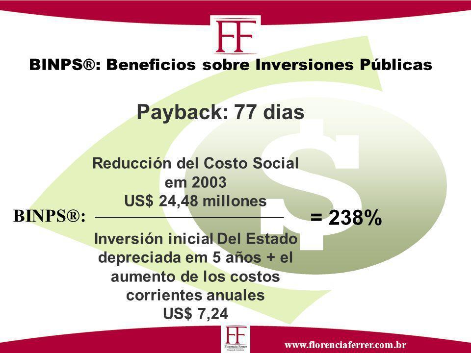 www.florenciaferrer.com.br BINPS®: Beneficios sobre Inversiones Públicas Reducción del Costo Social em 2003 US$ 24,48 millones Inversión inicial Del Estado depreciada em 5 años + el aumento de los costos corrientes anuales US$ 7,24 Payback: 77 dias = 238% BINPS®: