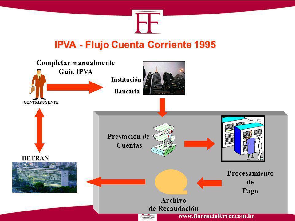 www.florenciaferrer.com.br CONTRIBUYENTE Institución Bancaria Bancaria Prestación de Cuentas Procesamiento de Pago Archivo de Recaudación DETRAN IPVA - Flujo Cuenta Corriente 1995 Completar manualmente Guía IPVA