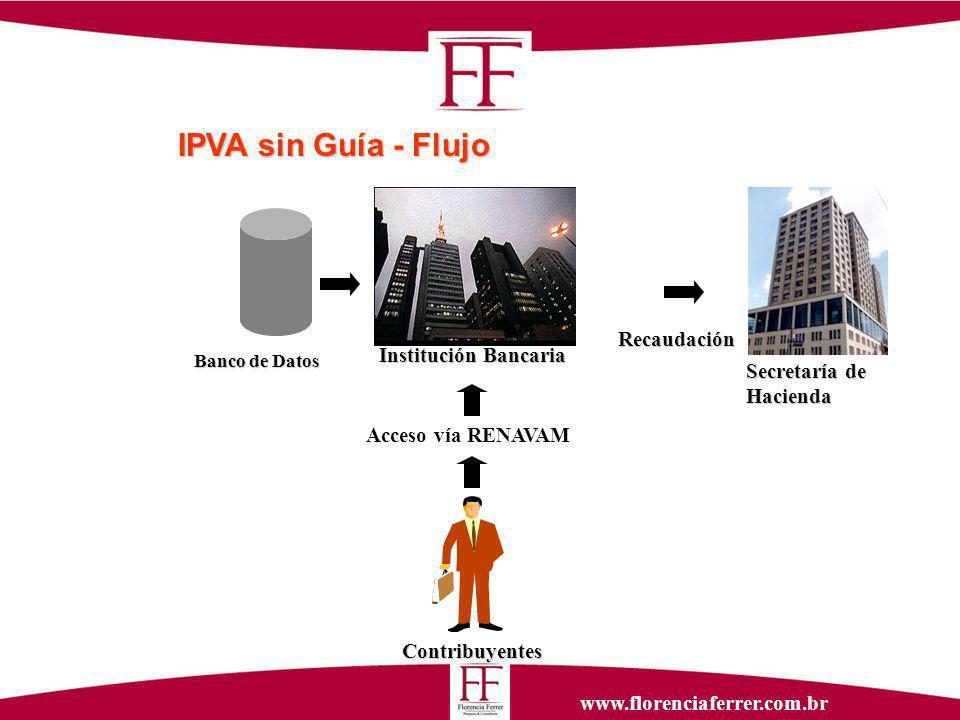 www.florenciaferrer.com.br Banco de Datos Institución Bancaria Contribuyentes Secretaría de Hacienda Acceso vía RENAVAM Recaudación IPVA sin Guía - Flujo